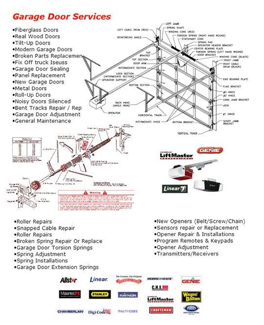 Payless Garage Door Repair Venice Ca 19 Svc 310 906 4880
